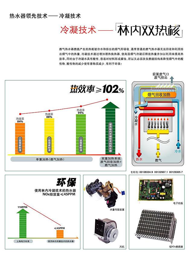 林内燃气热水器最新技术-林内双热核
